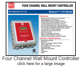 Four Channel controller